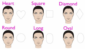 The 6 general face shapes, which shape do you have?