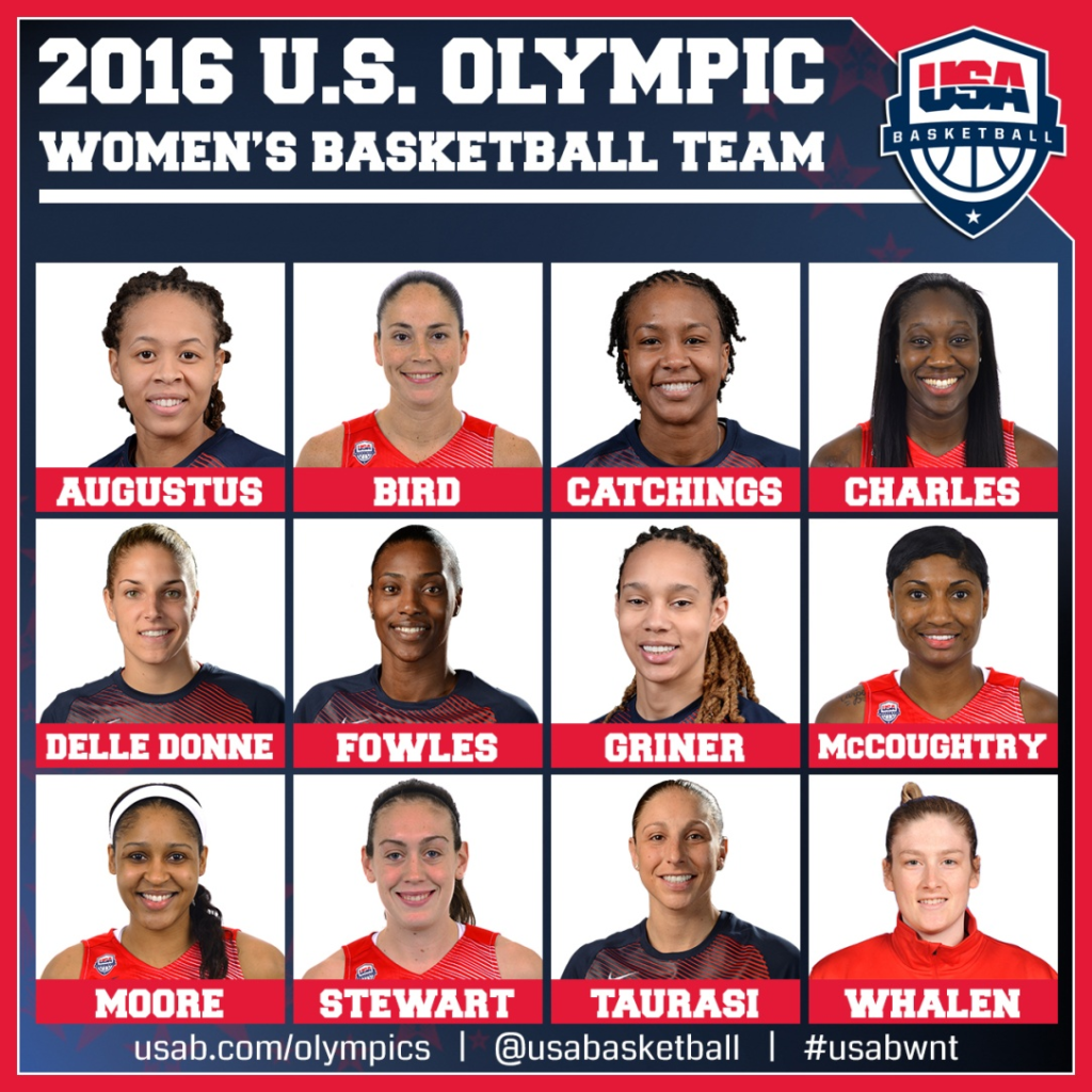 2016 US Womens Basketball Team